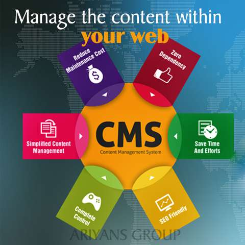Content Management Service in Thiruvalla Kerala