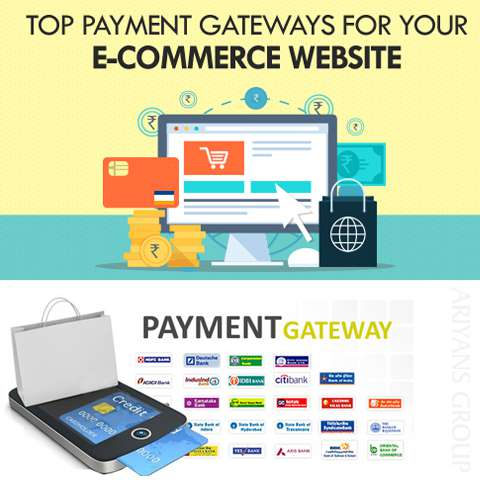 Payment Gateway Integration Development and Service in Thiruvalla Kerala